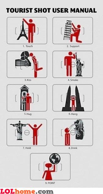Tourist user manual