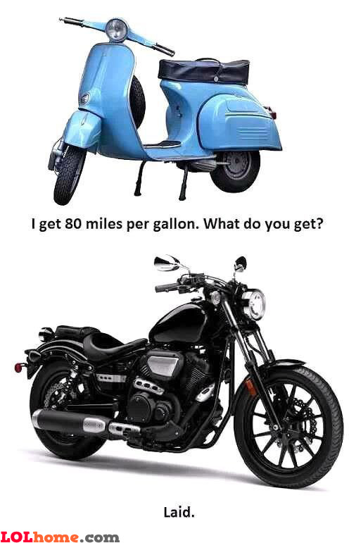 I get 80 miles per gallon