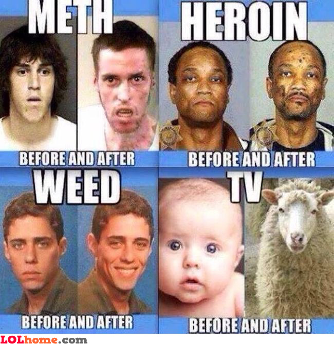 Drug effects comparison