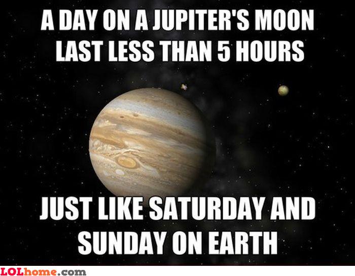 Astronomy explained