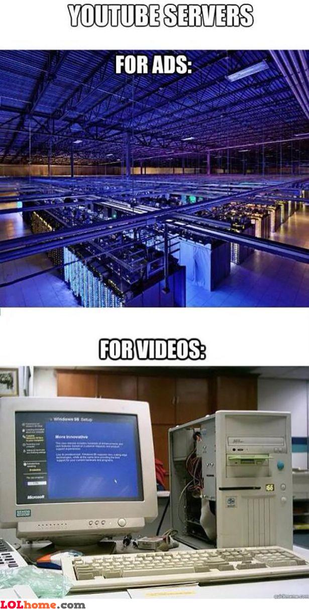 YouTube server management