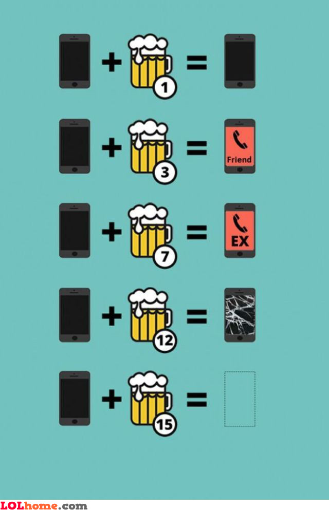 Phone uses with alcohol