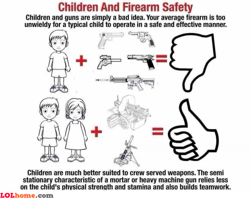 Children and firearm safety