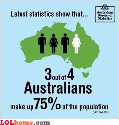 Australian statistic