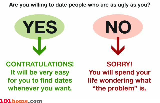 Ugly dates