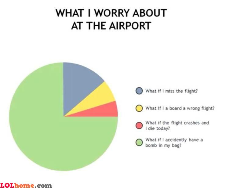 Airport worries
