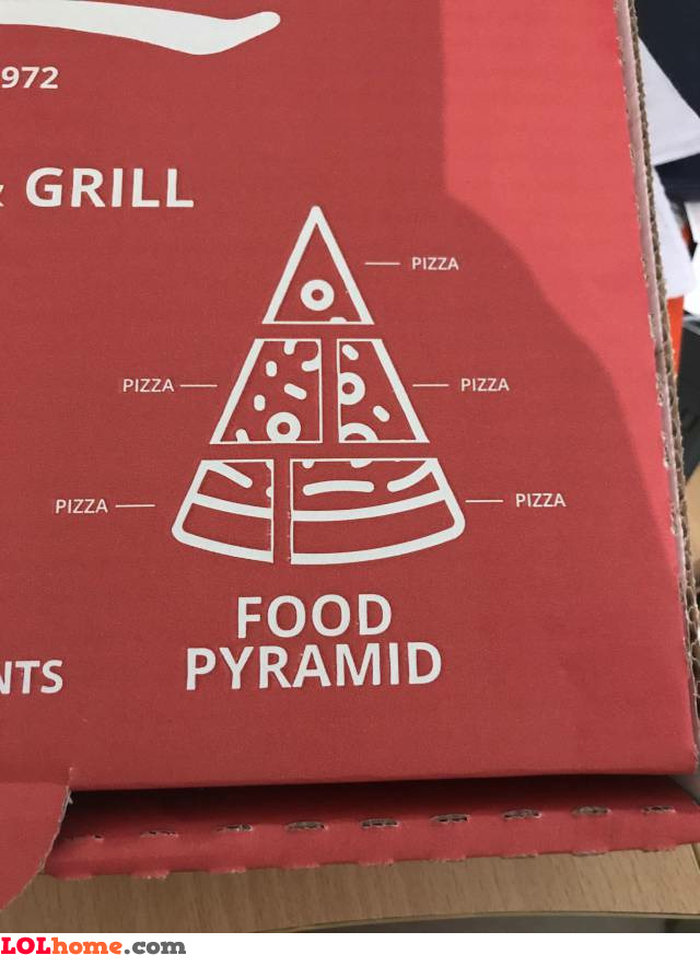 The Pizza Pyramid