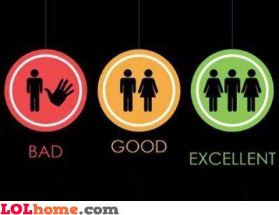 bad, good, excellent
