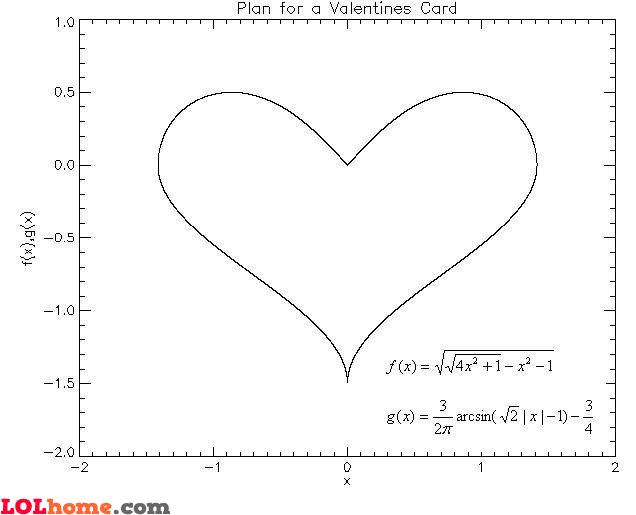Valentines for geeks