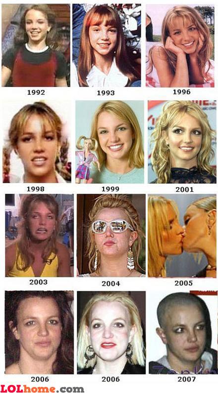 Britney spears lifespan