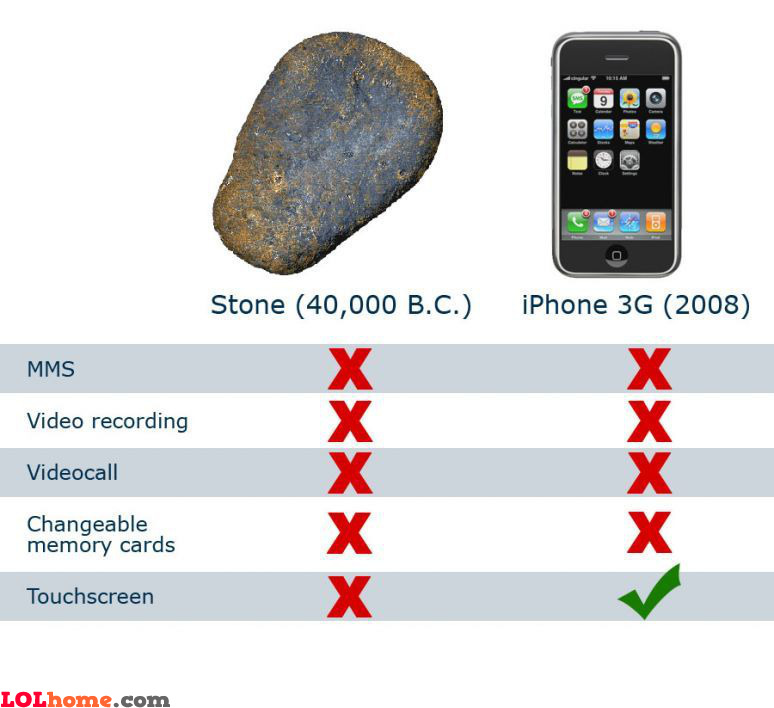 Modern iPhone versus stone