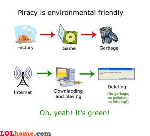 Piracy is environmental friendly