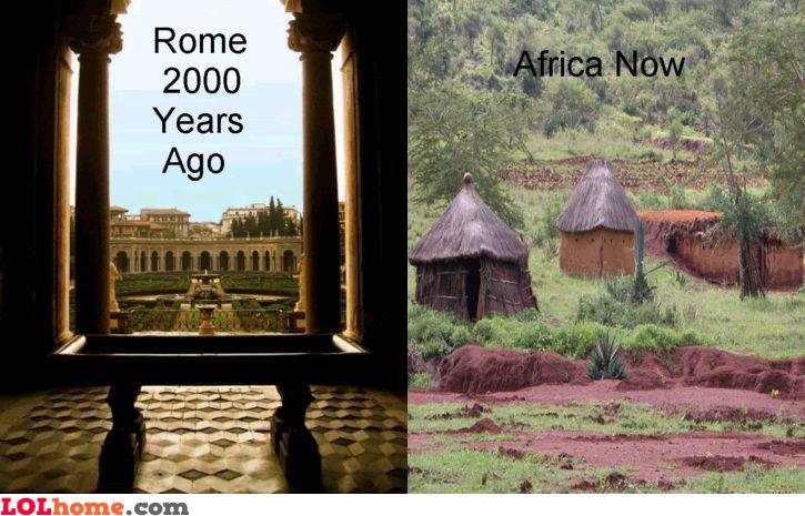 Progress of society