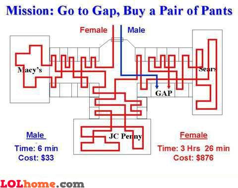 Shopping Map