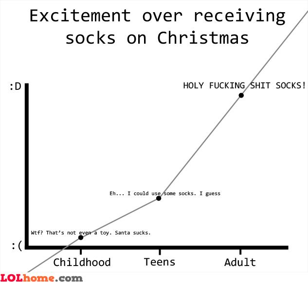 Got socks for Christmas