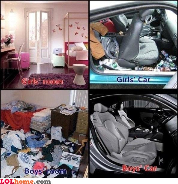 Rooms versus cars