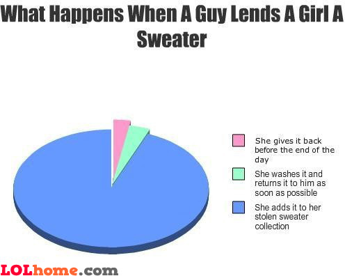 Lent sweater