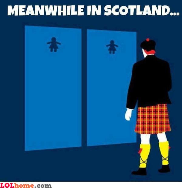 Scotland Problems