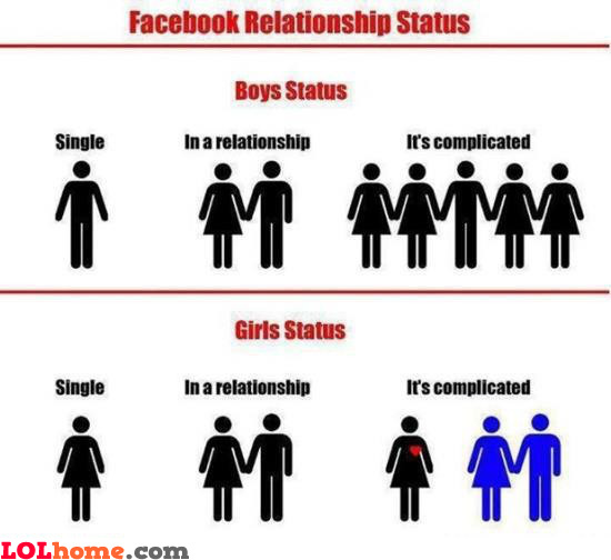 You know.. These Facebook Relationship Statuses are for real, theyre ...