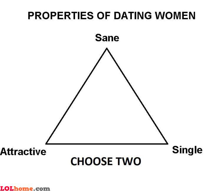 Dating women