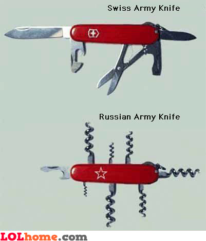 Russian and Swiss army knives