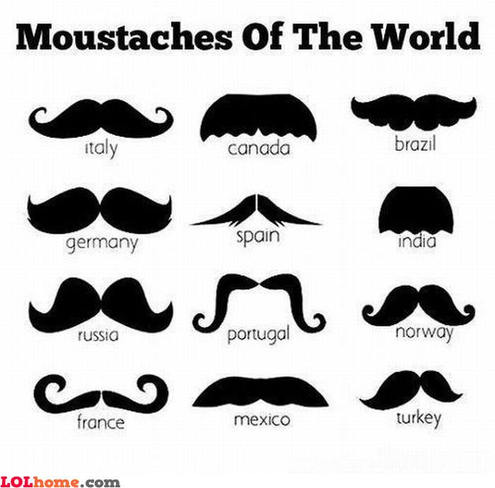 Moustaches around the World