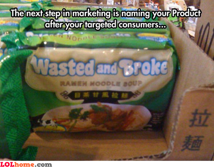 Product targeting
