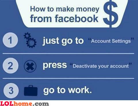 Making money on Facebook